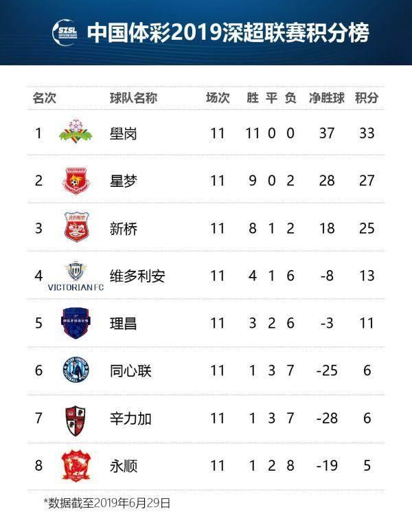 2019赛季深超积分榜-01.jpg